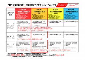 コロナ対策指針2020.11.11